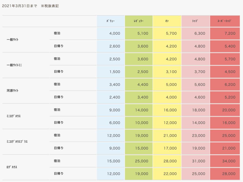 サイトの価格表