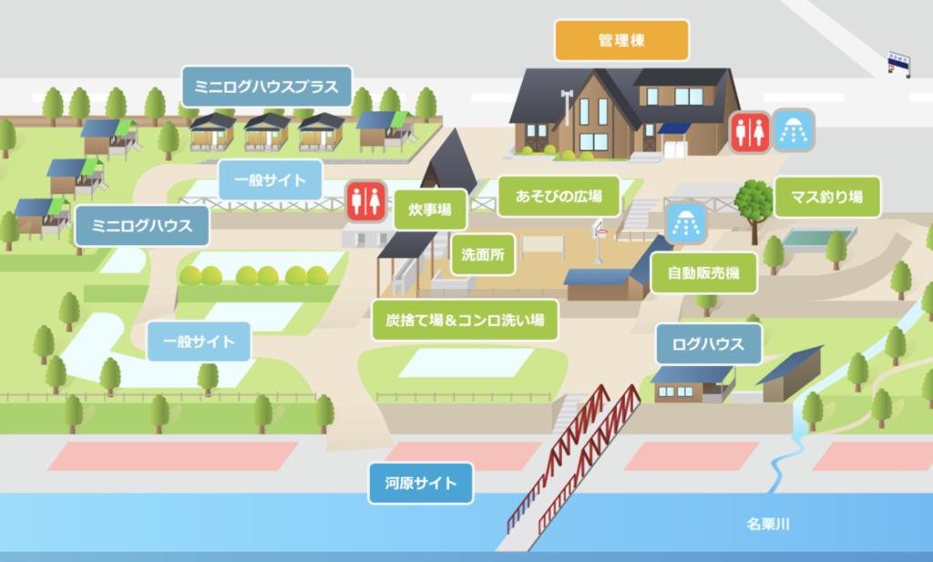 キャンプ場のマップ